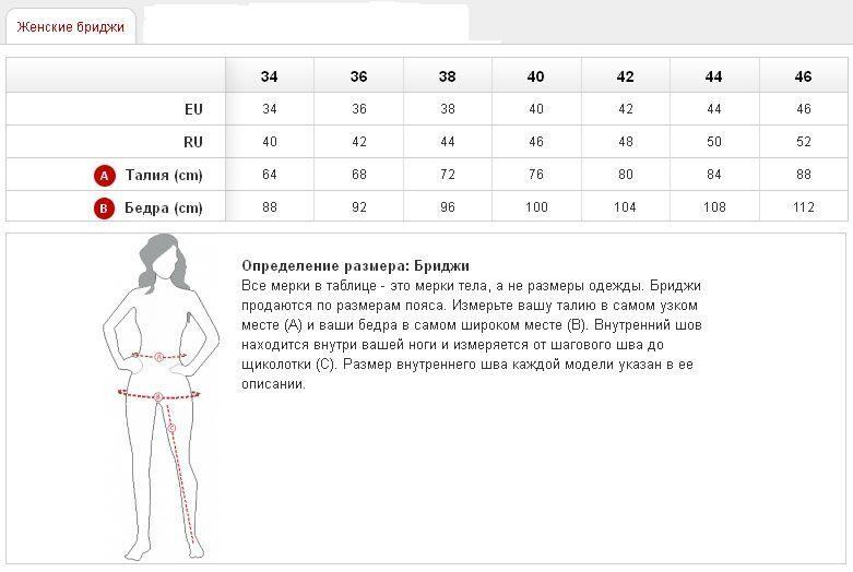 Как Определить Свой Размер Одежды Женской